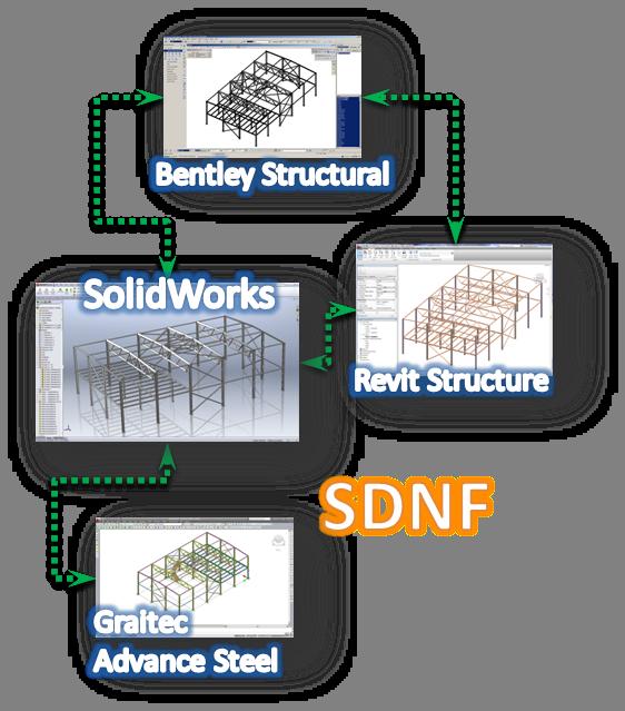 Download scia engineer vs sap2000 percivalgustafs 39 s blog Building structural design software free download
